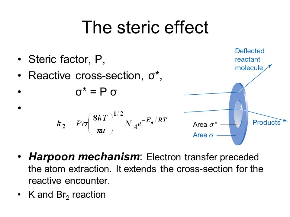 The steric effect Steric factor, P, Reactive cross-section, σ*,
