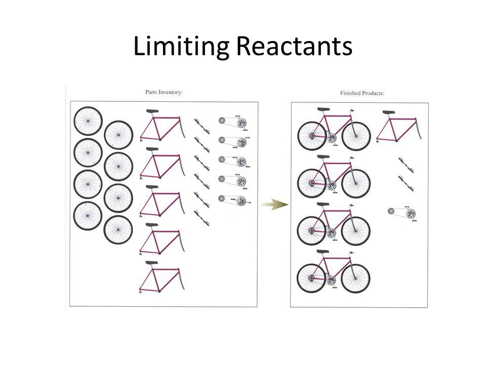 Limiting Reactants What is the limiting reactants