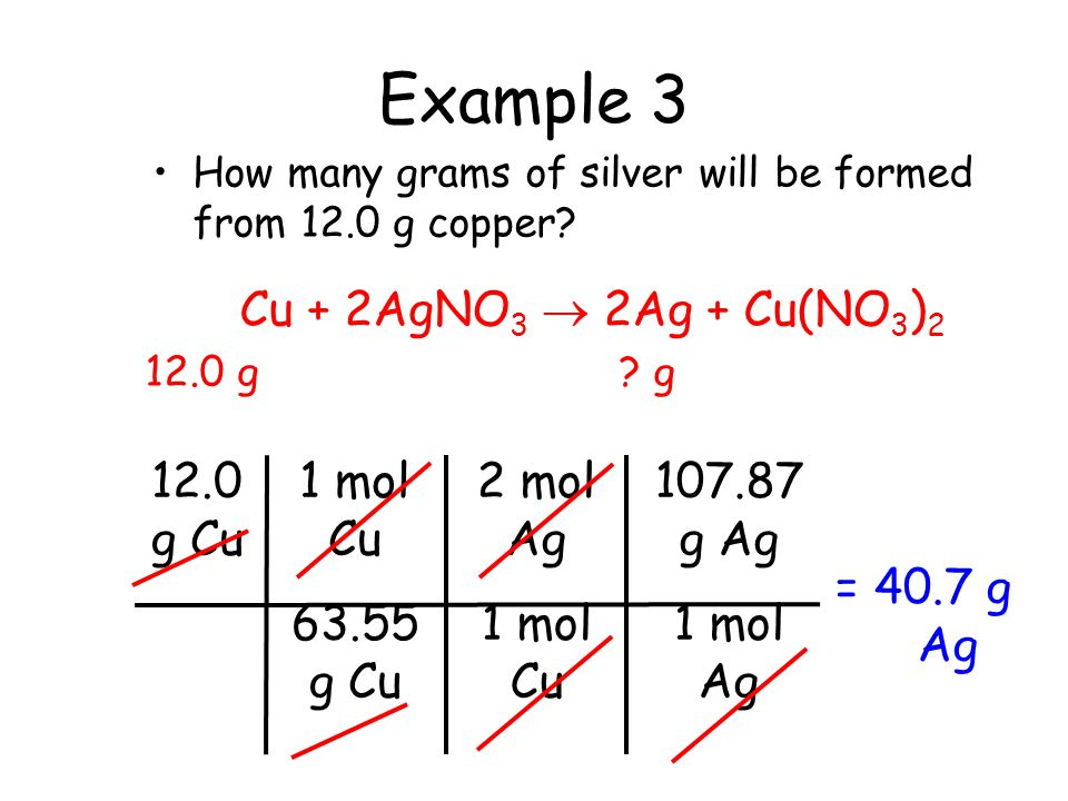Example 3 Cu + 2AgNO3  2Ag + Cu(NO3)2 12.0 g Cu 1 mol Cu 63.55 g Cu
