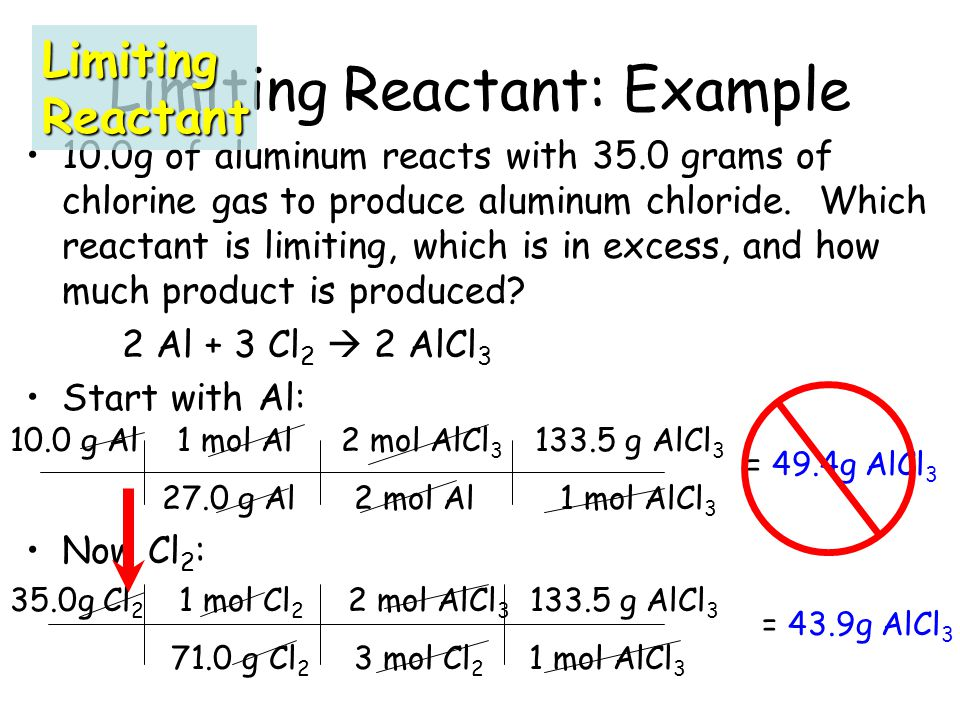 Limiting Reactant: Example