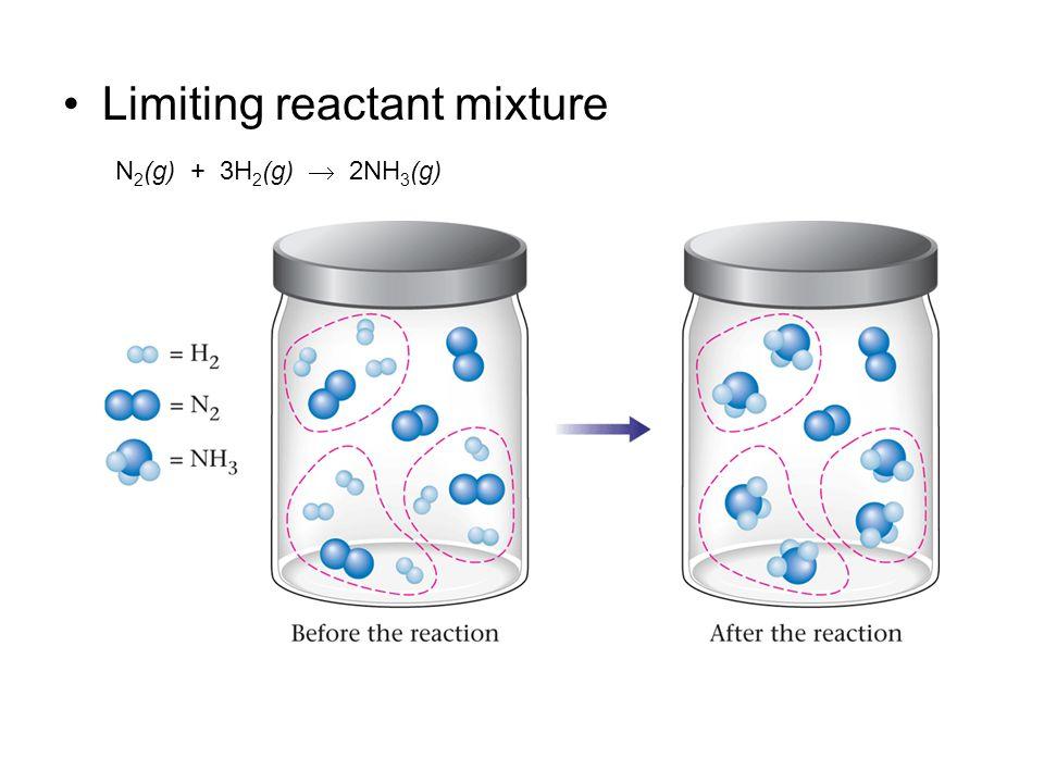 Limiting reactant mixture