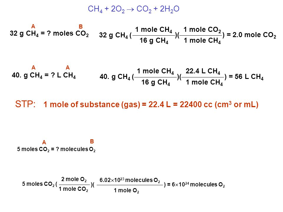 STP: 1 mole of substance (gas) = 22.4 L = 22400 cc (cm3 or mL)