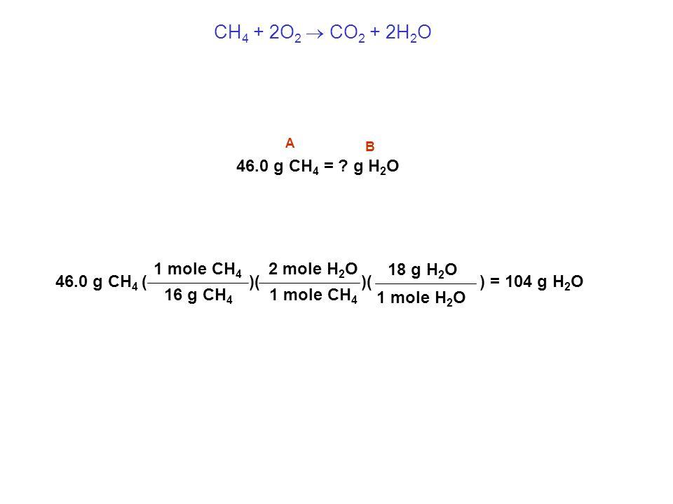 CH4 + 2O2  CO2 + 2H2O 46.0 g CH4 = g H2O 46.0 g CH4 ( 1 mole CH4