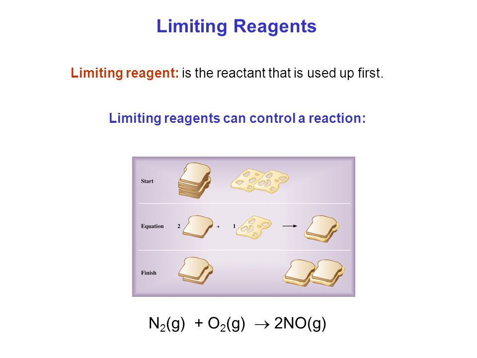 Limiting Reagents N2(g) + O2(g)  2NO(g)