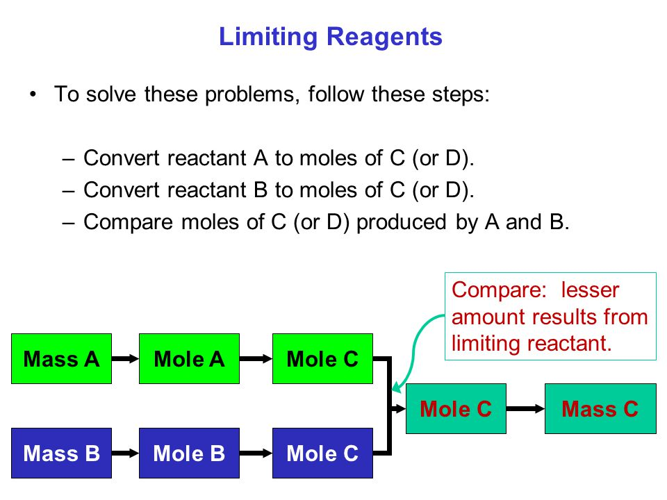 Limiting Reagents To solve these problems, follow these steps: