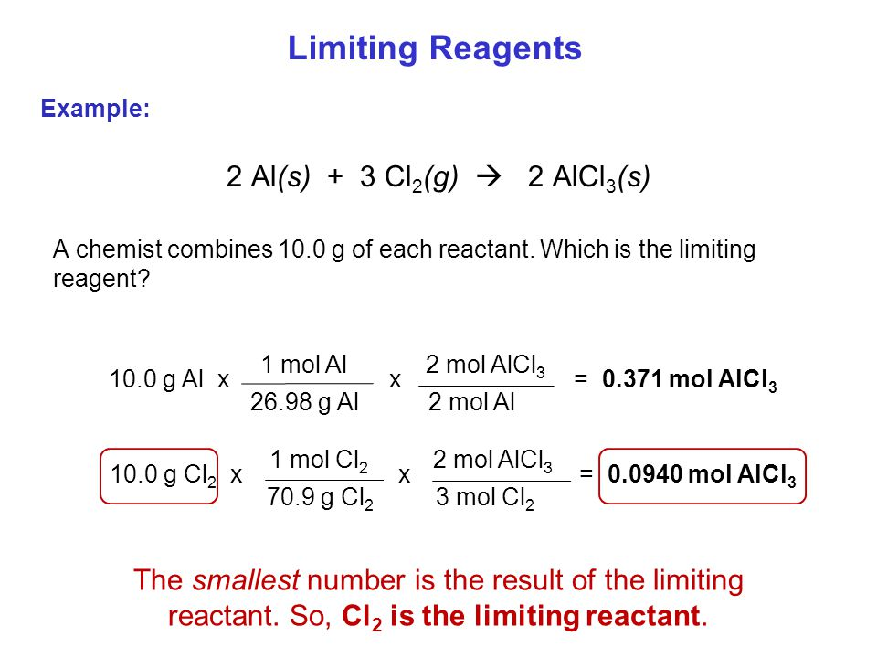 Limiting Reagents 2 Al(s) + 3 Cl2(g)  2 AlCl3(s)