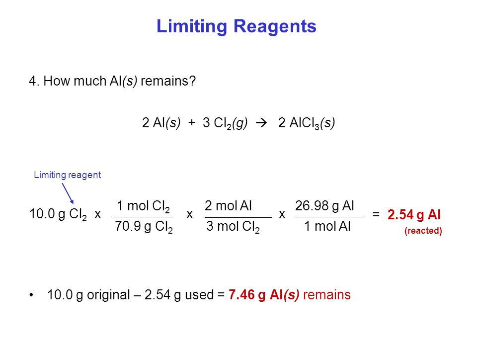 Limiting Reagents 4. How much Al(s) remains