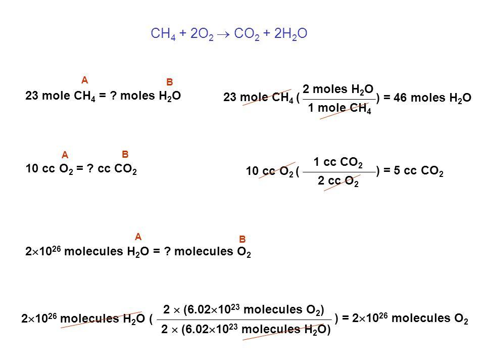 CH4 + 2O2  CO2 + 2H2O 2 moles H2O 23 mole CH4 = moles H2O