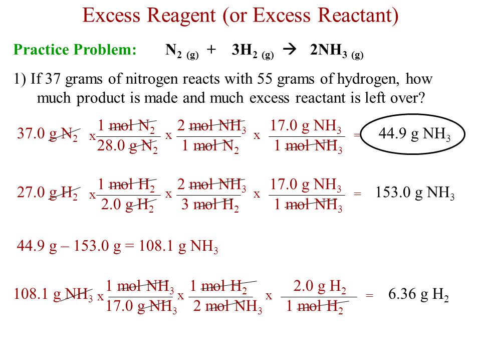 Excess Reagent (or Excess Reactant)