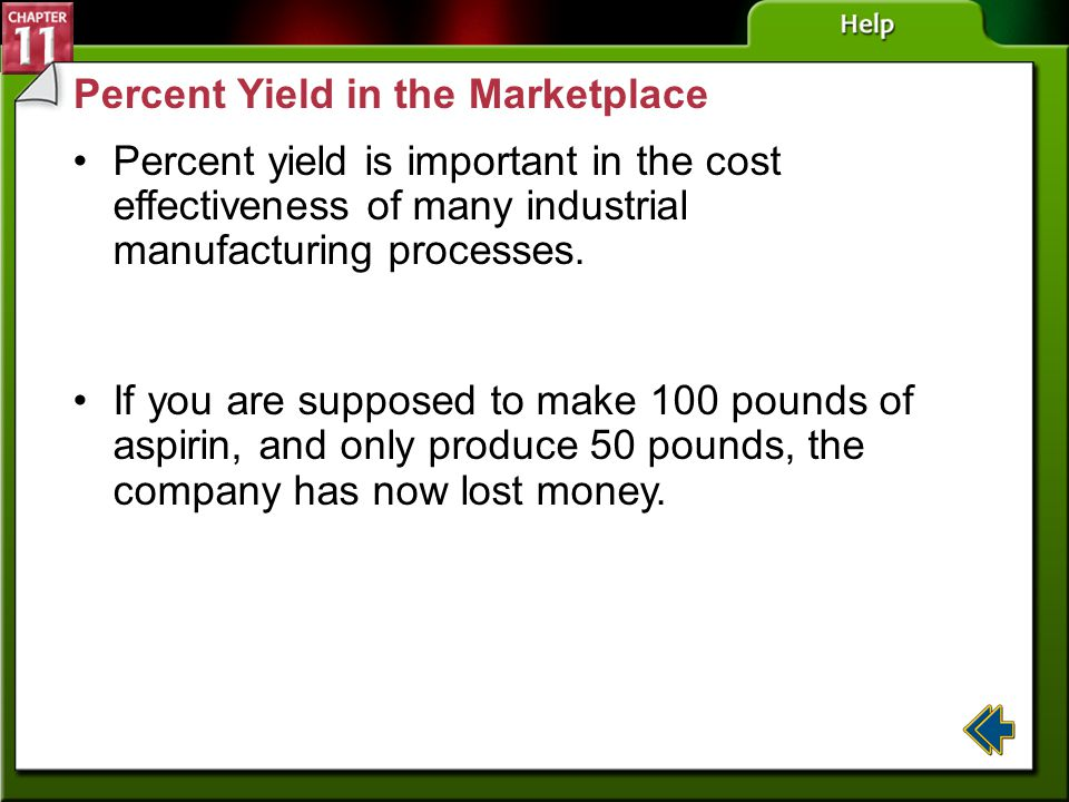 Percent Yield in the Marketplace