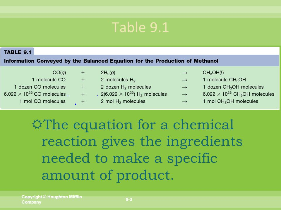 Table 9.1 The equation for a chemical reaction gives the ingredients needed to make a specific amount of product.