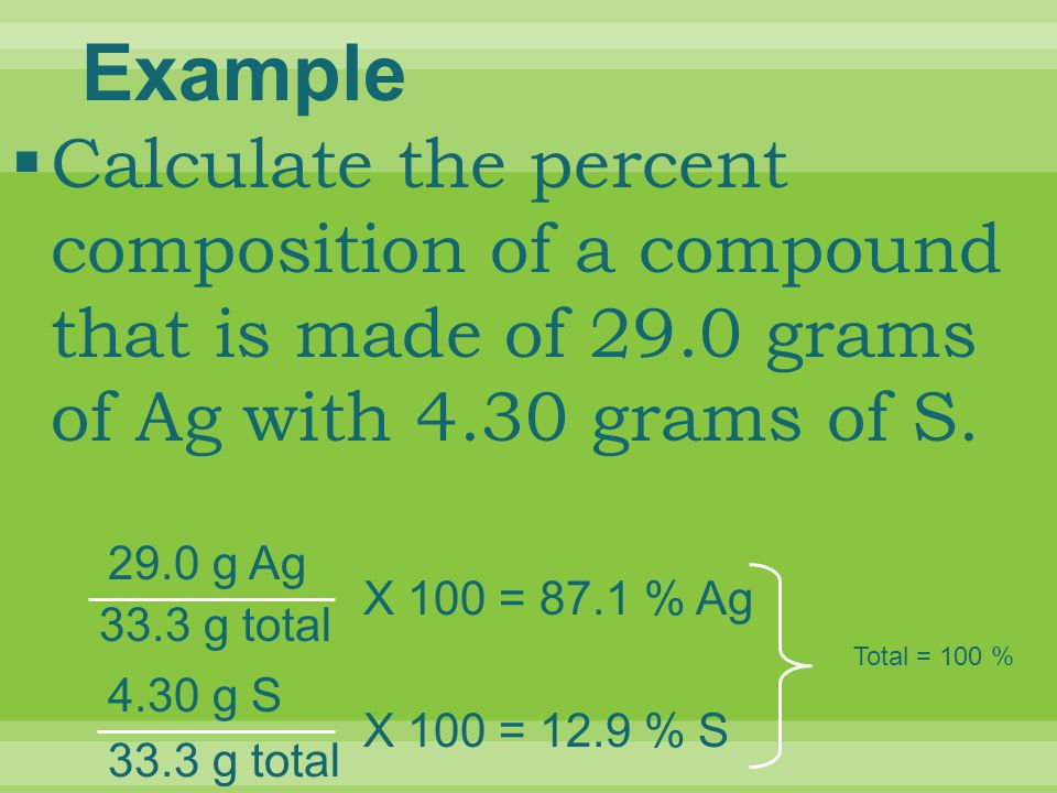 Example Calculate the percent composition of a compound that is made of 29.0 grams of Ag with 4.30 grams of S.