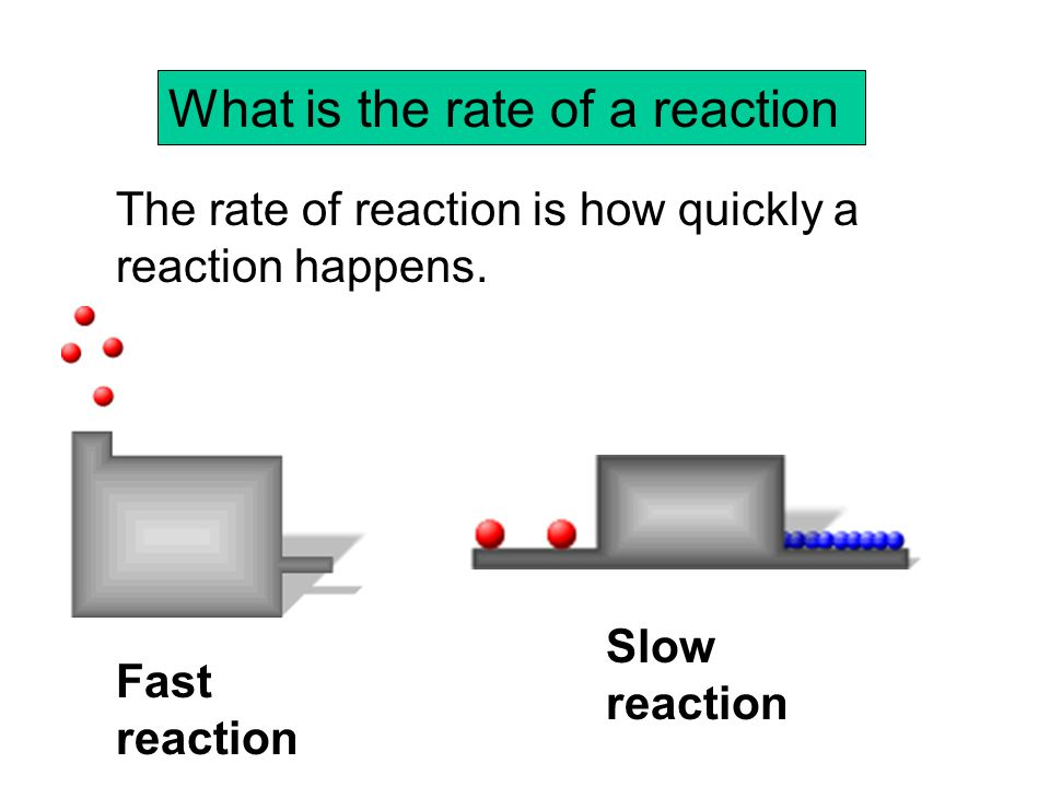 What is the rate of a reaction