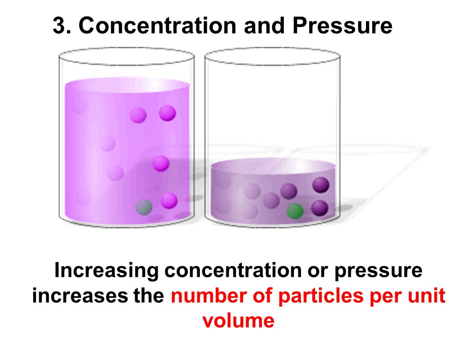 3. Concentration and Pressure