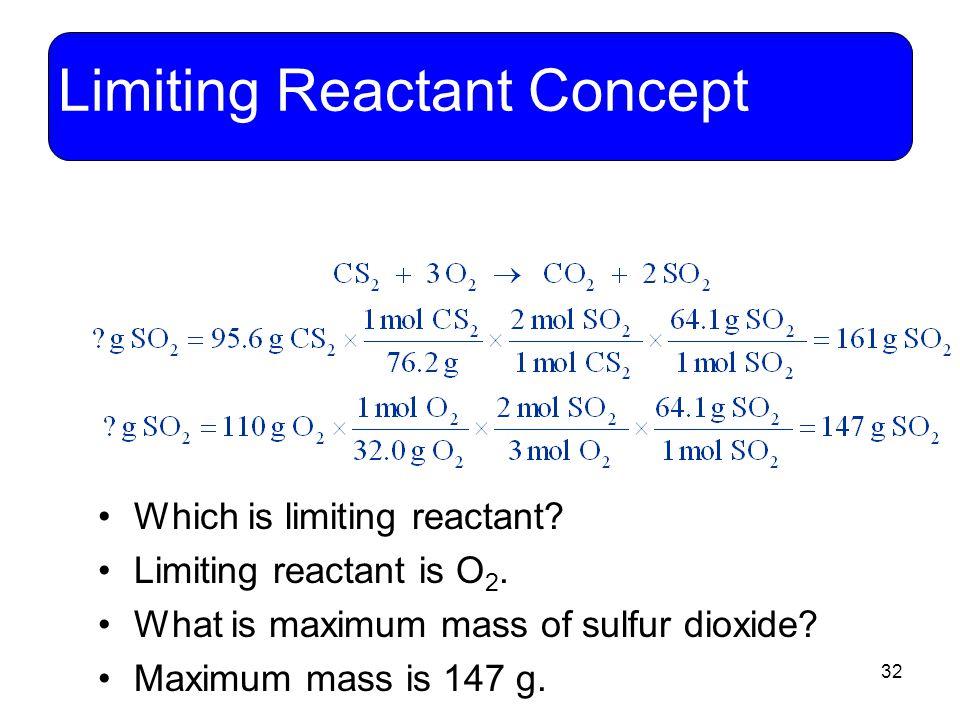 Limiting Reactant Concept