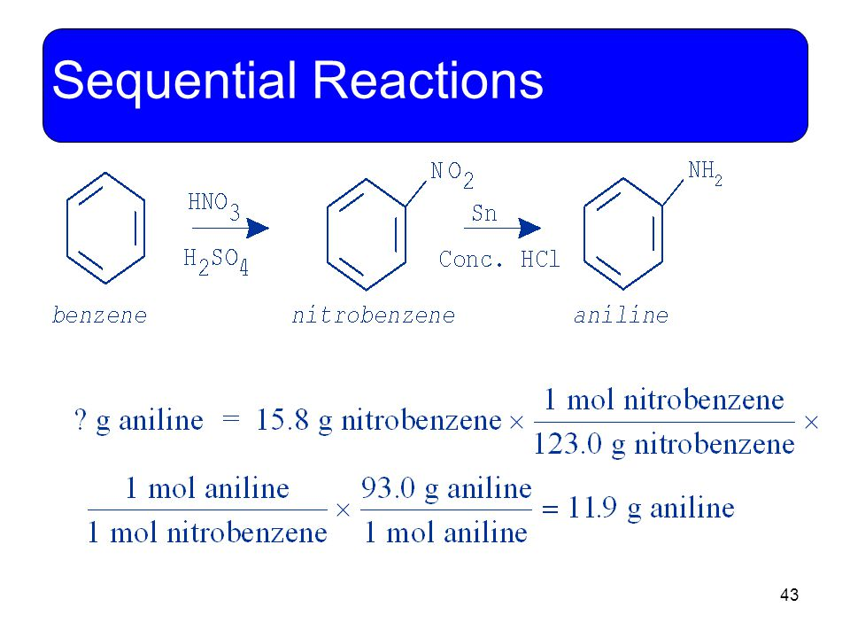 Sequential Reactions