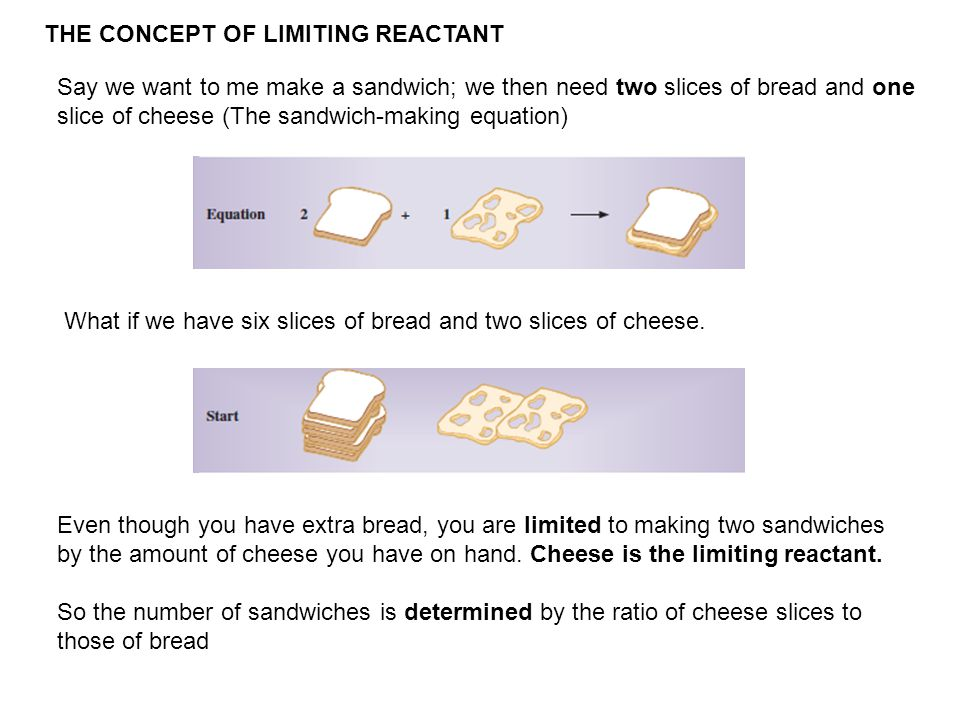 THE CONCEPT OF LIMITING REACTANT