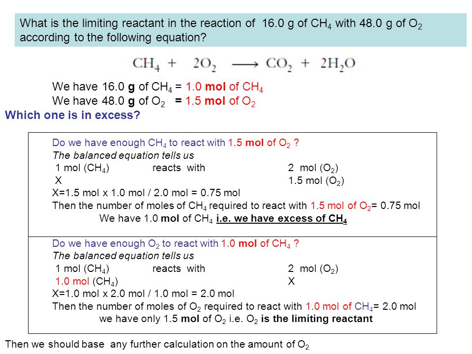 What is the limiting reactant in the reaction of 16.0 g of CH4 with 48.0 g of O2 according to the following equation