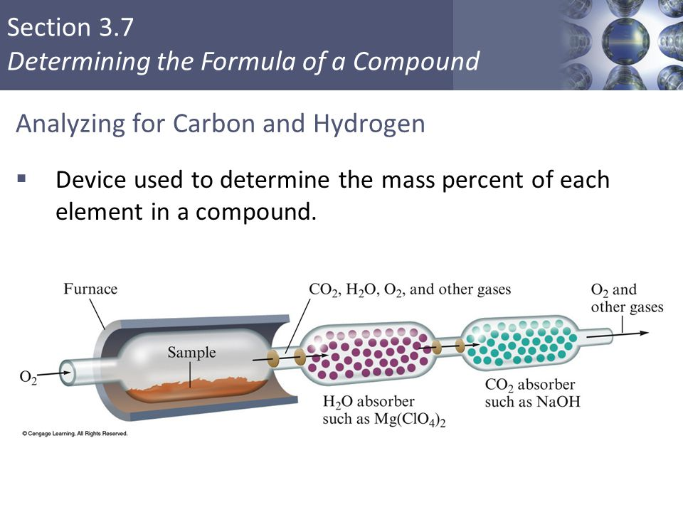 Analyzing for Carbon and Hydrogen