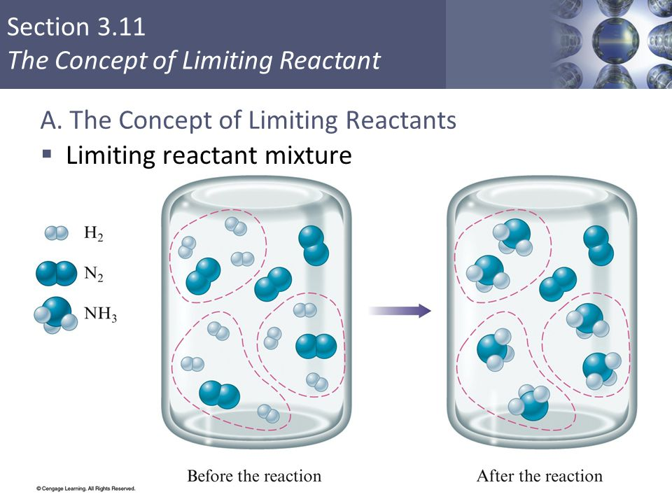 A. The Concept of Limiting Reactants
