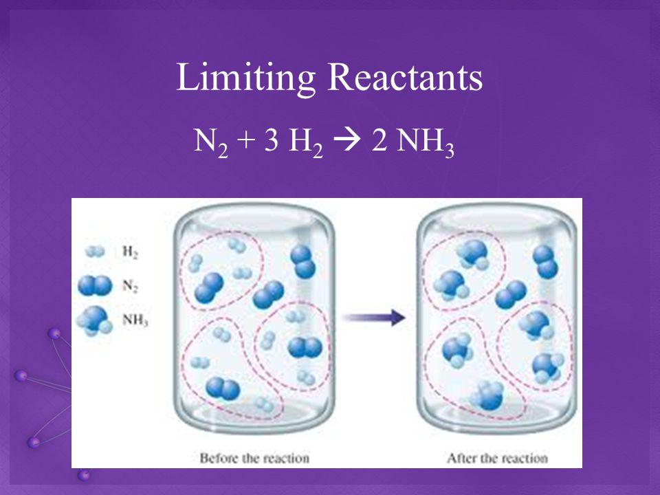 Limiting Reactants N2 + 3 H2  2 NH3