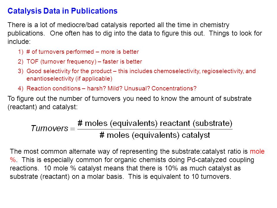 Catalysis Data in Publications