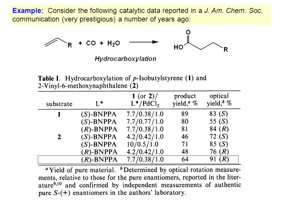 Example: Consider the following catalytic data reported in a J. Am