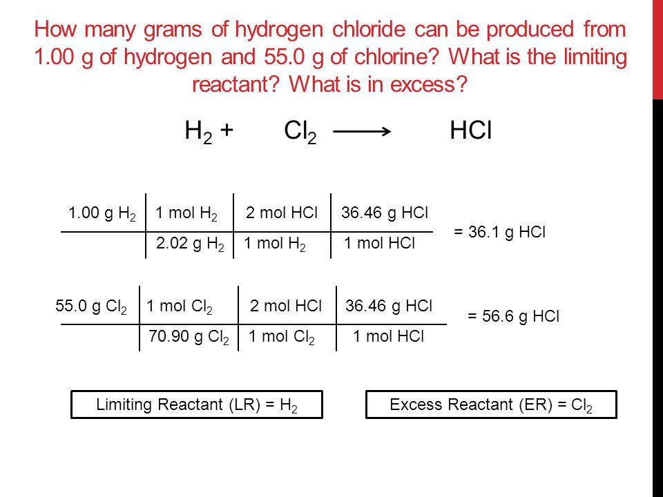 How many grams of hydrogen chloride can be produced from 1