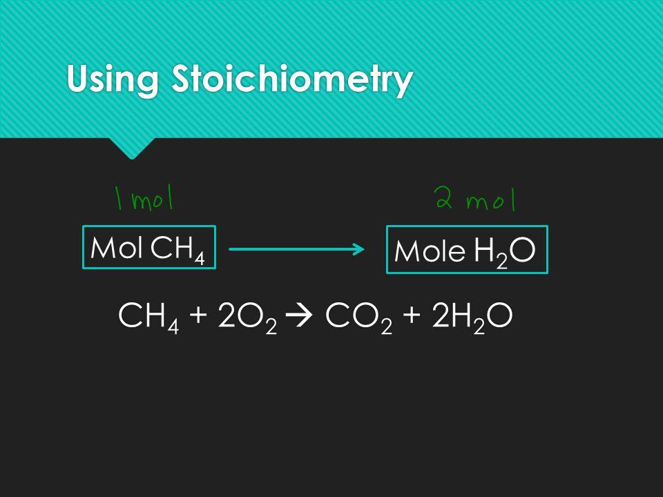 Using Stoichiometry Mol CH4 Mole H2O CH4 + 2O2  CO2 + 2H2O
