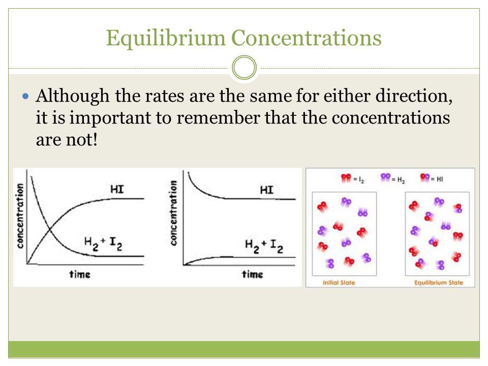 Equilibrium Concentrations
