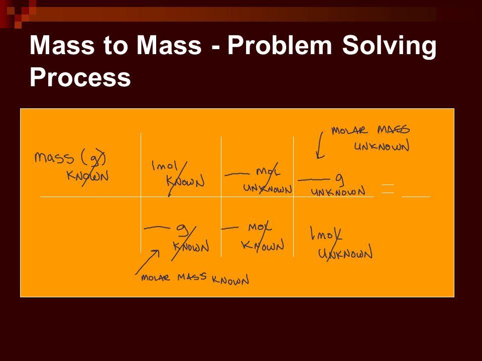 Mass to Mass - Problem Solving Process