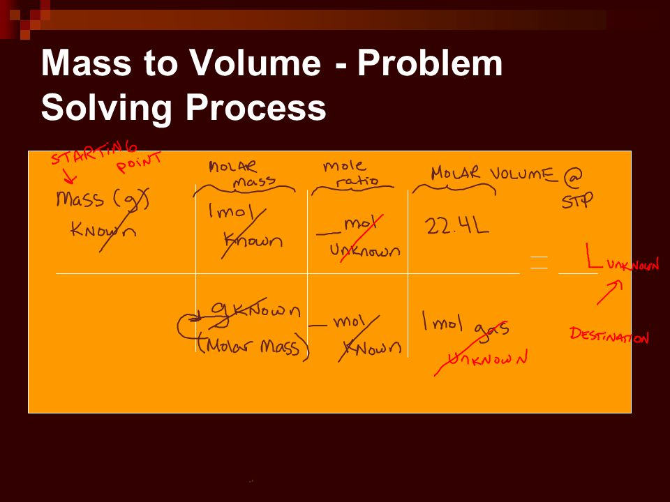 Mass to Volume - Problem Solving Process