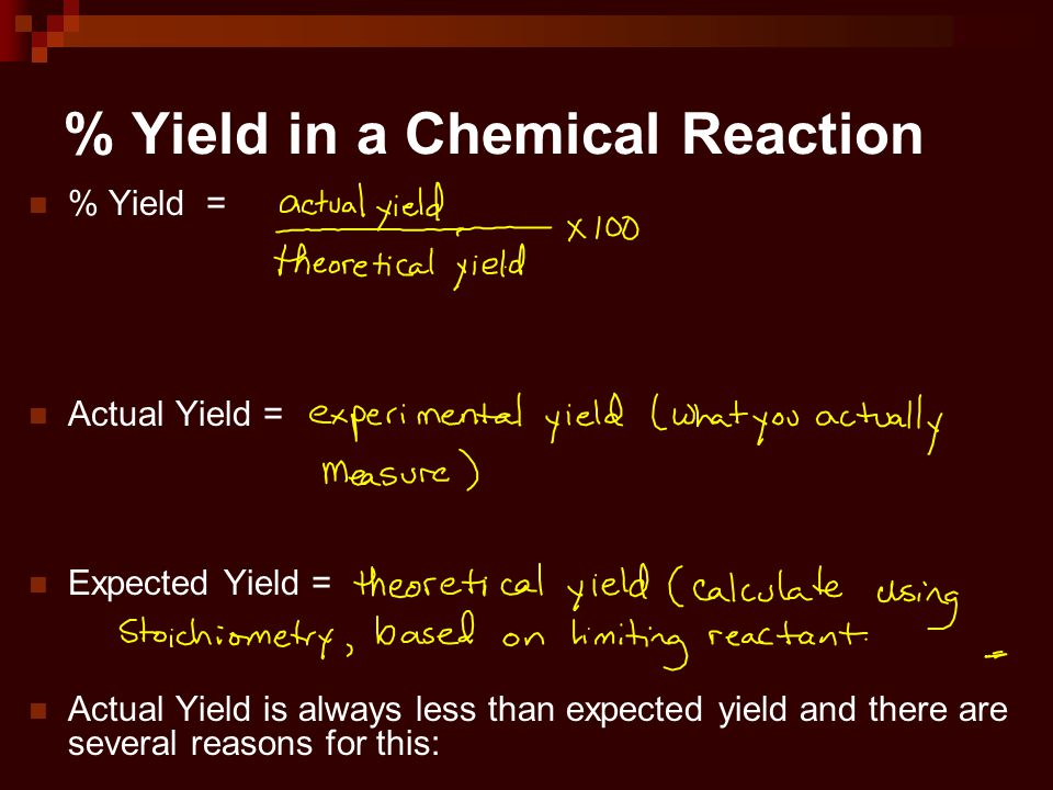 % Yield in a Chemical Reaction