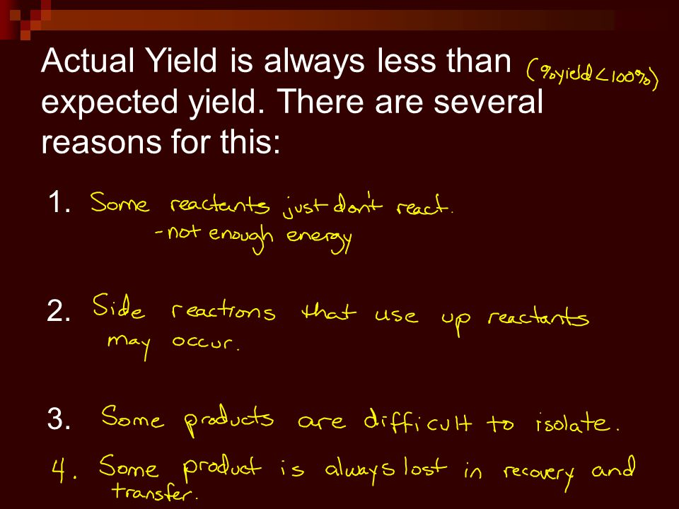 Actual Yield is always less than expected yield