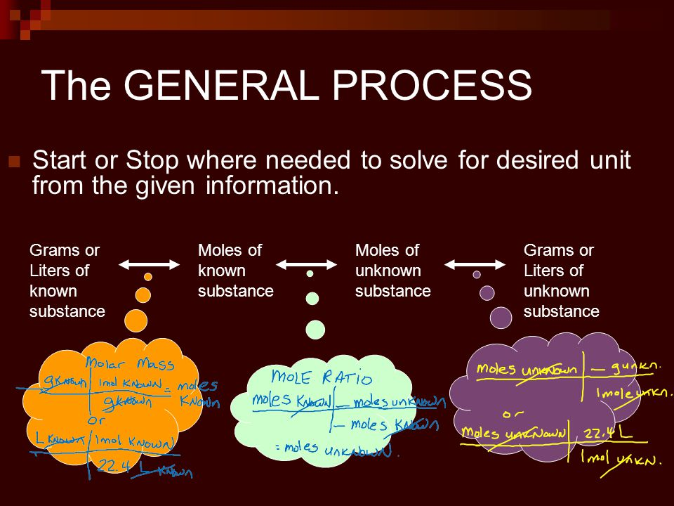 The GENERAL PROCESS Start or Stop where needed to solve for desired unit from the given information.