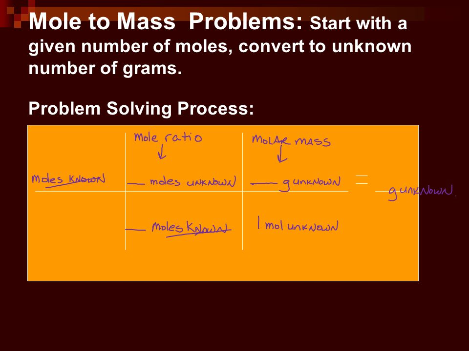 Mole to Mass Problems: Start with a given number of moles, convert to unknown number of grams.