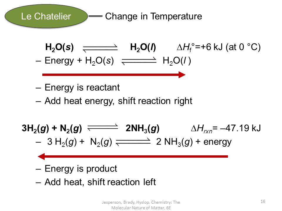Add heat energy, shift reaction right