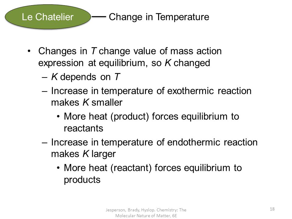 Increase in temperature of exothermic reaction makes K smaller