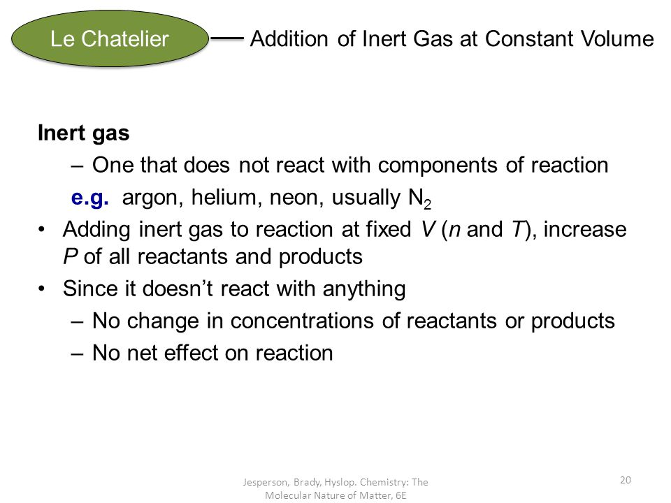 Addition of Inert Gas at Constant Volume