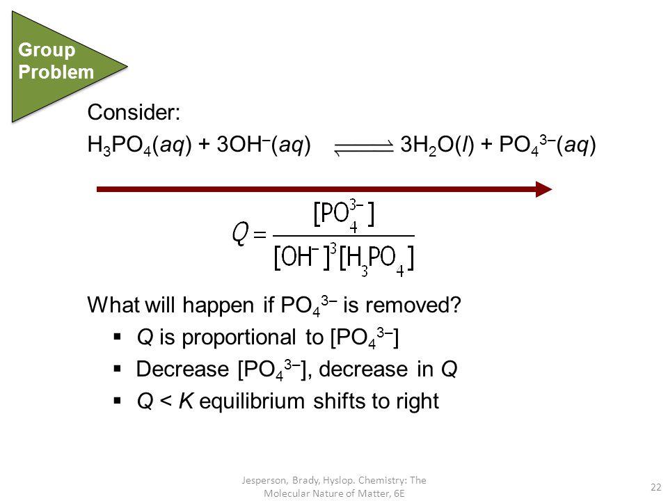 H3PO4(aq) + 3OH–(aq) 3H2O(l) + PO43–(aq)