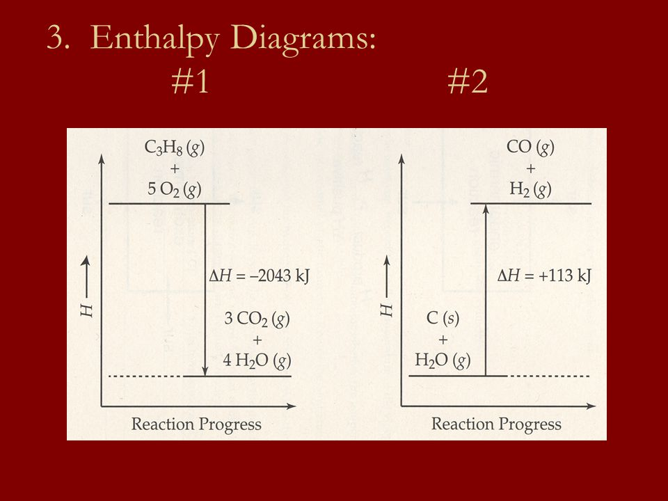 3. Enthalpy Diagrams: #1 #2