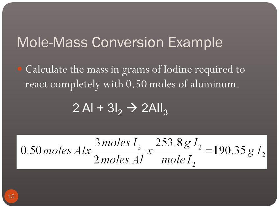 Mole-Mass Conversion Example