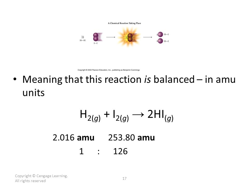 Meaning that this reaction is balanced – in amu units