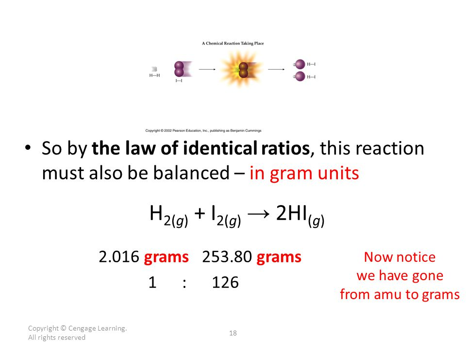 So by the law of identical ratios, this reaction must also be balanced – in gram units