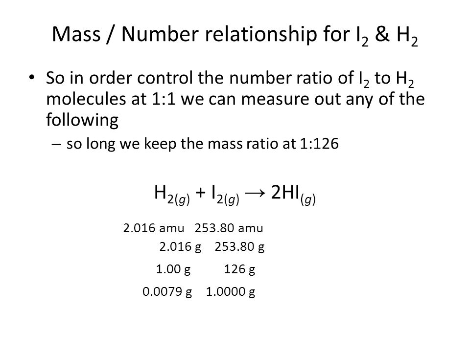 Mass / Number relationship for I2 & H2