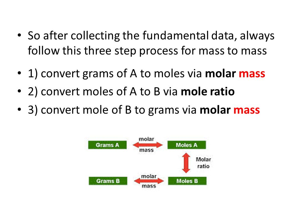 So after collecting the fundamental data, always follow this three step process for mass to mass