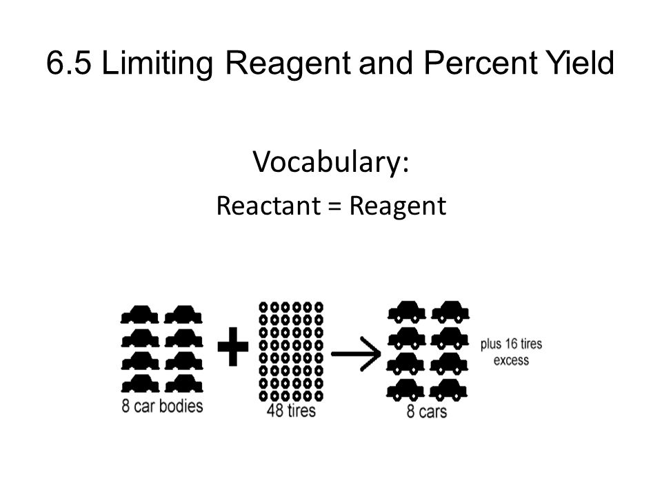 6.5 Limiting Reagent and Percent Yield