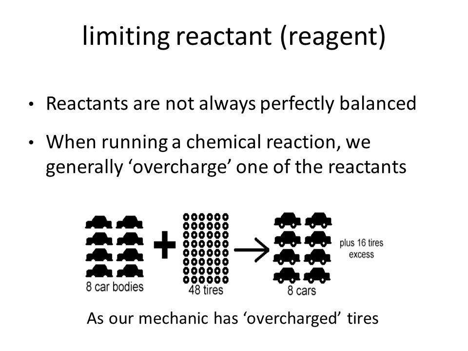 limiting reactant (reagent)