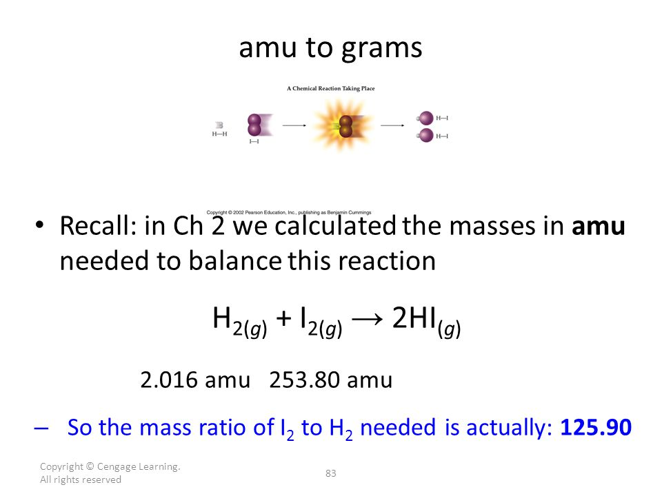 amu to grams H2(g) + I2(g) → 2HI(g)