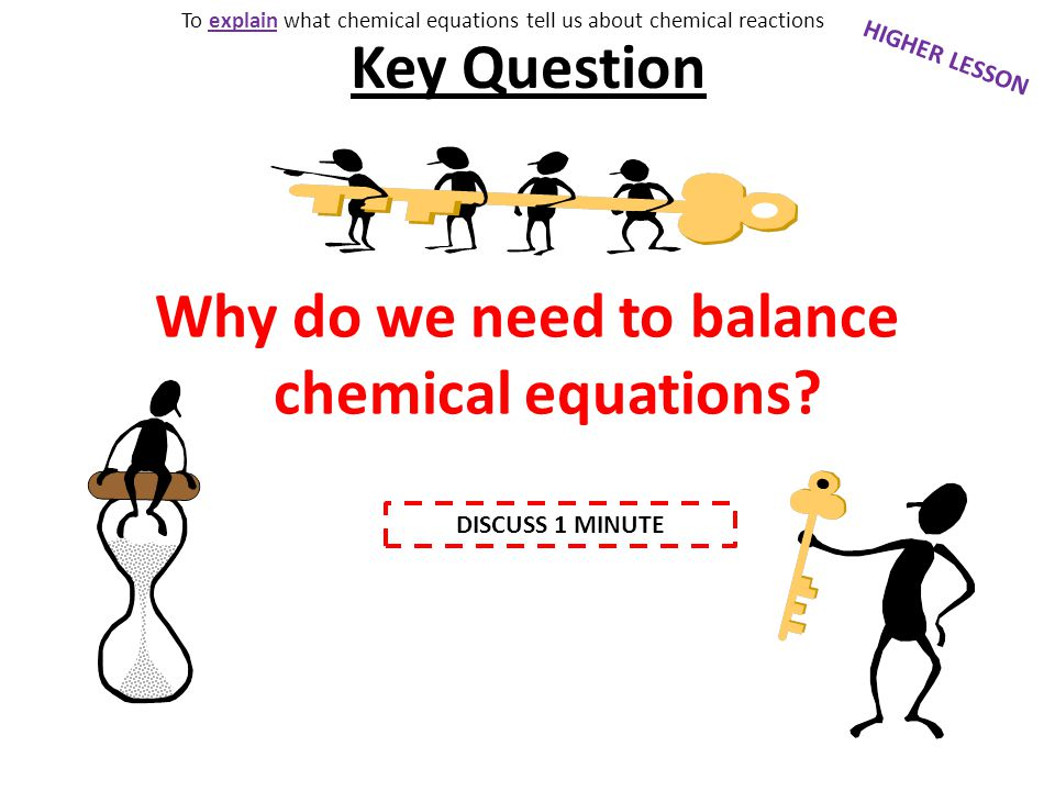 Why do we need to balance chemical equations